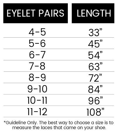 Shoelace Length Guide | ShoesRX.com
